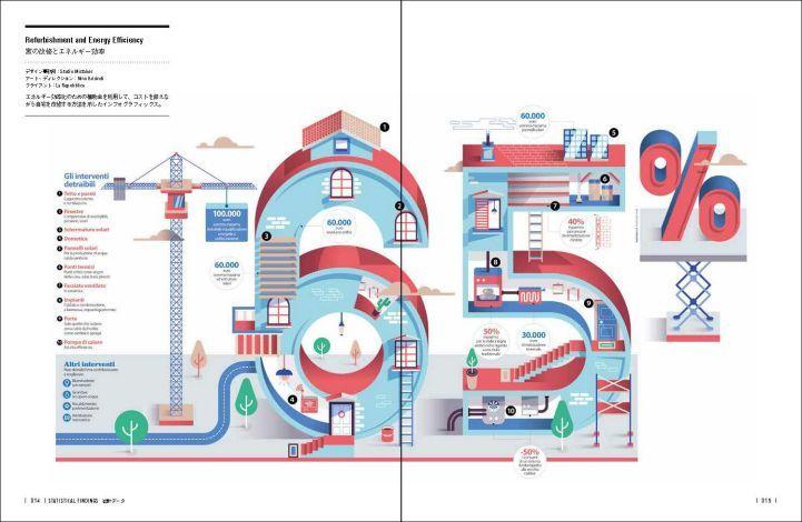 2018年06月 新刊タイトル 図とイラストで 伝わるデザイン_c0313793_08144265.jpg