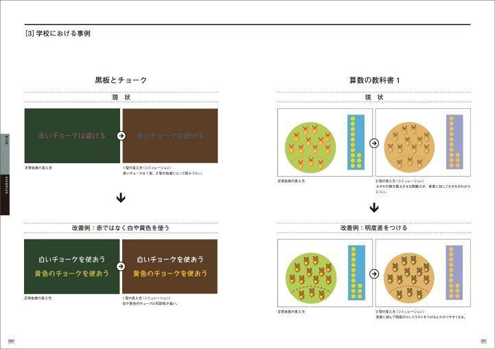 2018年06月 新刊タイトル 色彩検定® 公式テキスト UC級_c0313793_08235393.jpg