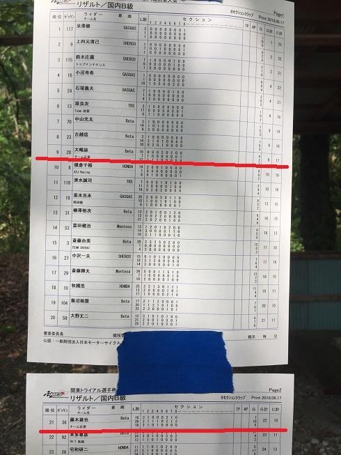 関東トライアル選手権 第8戦 山梨大会_c0080863_17062492.jpg