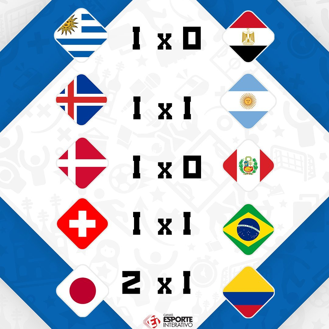 第4話◉コロンビアやブラジルでの反応 #JPN x #COL 2018 #WorldCup #ロシアW杯 【ケイタ☆ブラジル】面白ブログ 連載シリーズ◉04_b0032617_13140684.jpg