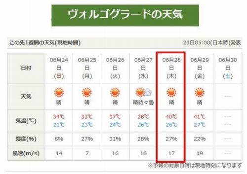 ロシアの気温(゚Д゚≡ ☆ 今週の作りおき♪_c0139375_11442675.jpg