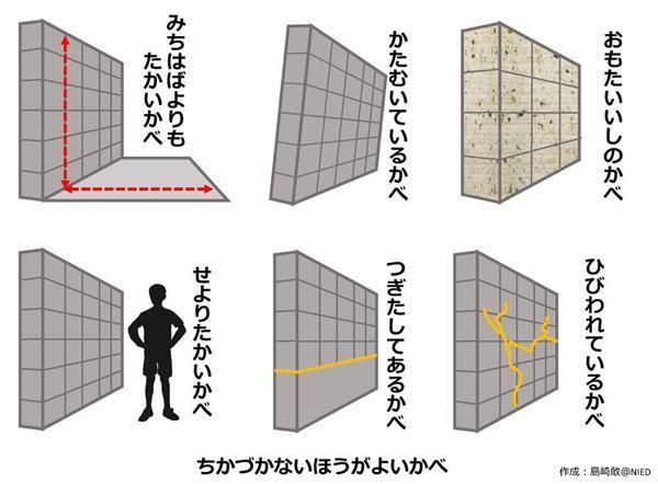 危険なブロック塀_c0019551_20143136.jpg