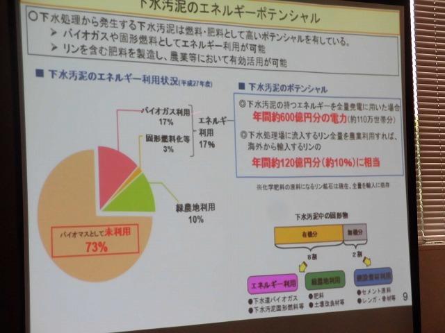 今年は富士市の下水処理場に注目! 「下水道施設における地域バイオマスの資源・エネルギー利用」研究会に参加して_f0141310_06485682.jpg