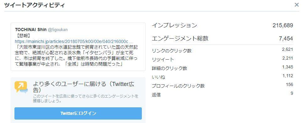 記事紹介だけのtweetがバズった_c0025115_21214731.jpg