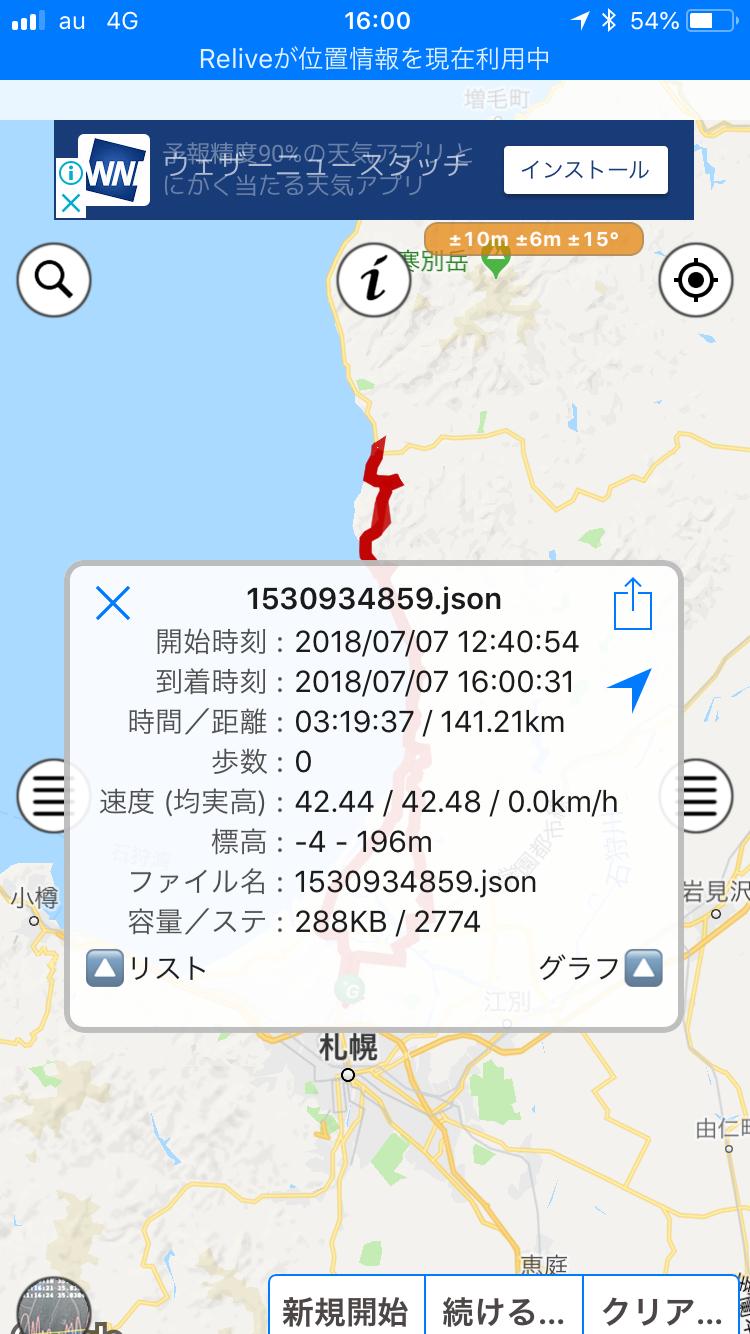 マイローライダー慣らし運転1日目!!_c0226202_22052424.png