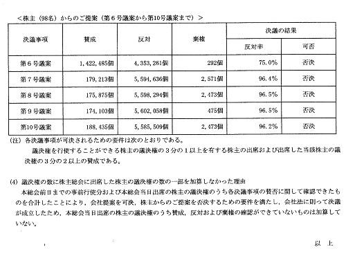 2018年 中部電力株主総会(6月27日)_f0197754_00405941.jpg