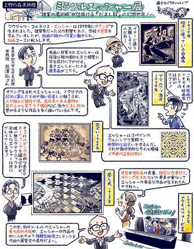 ぶらぶら美術館博物館#276 @上野の森美術館_b0044404_03113367.jpg
