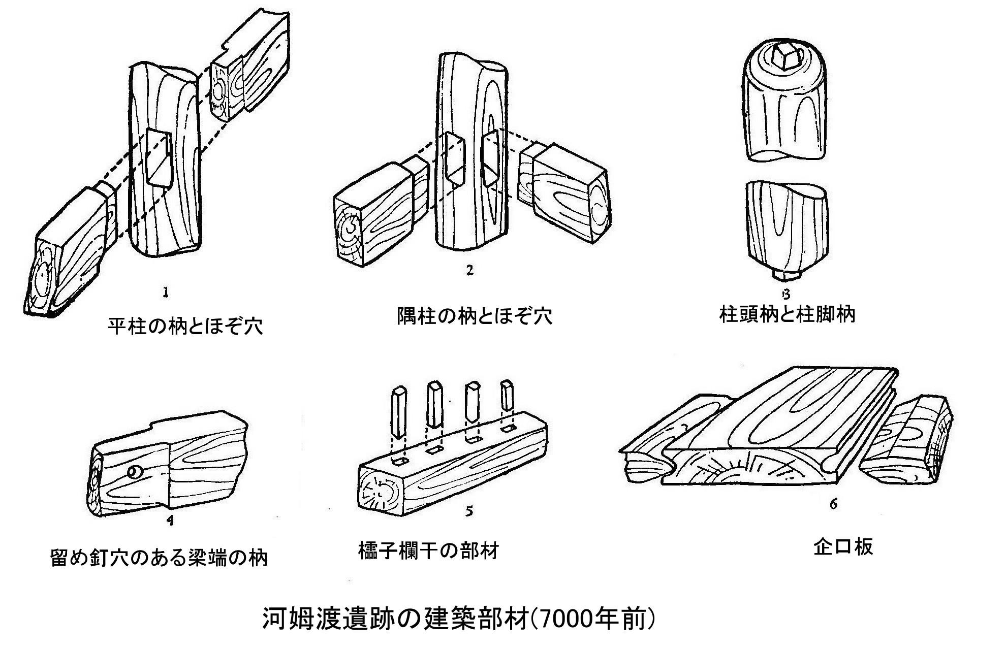 266 中国古建築のほぞと継ぎ手(1)_e0309314_22444615.jpg