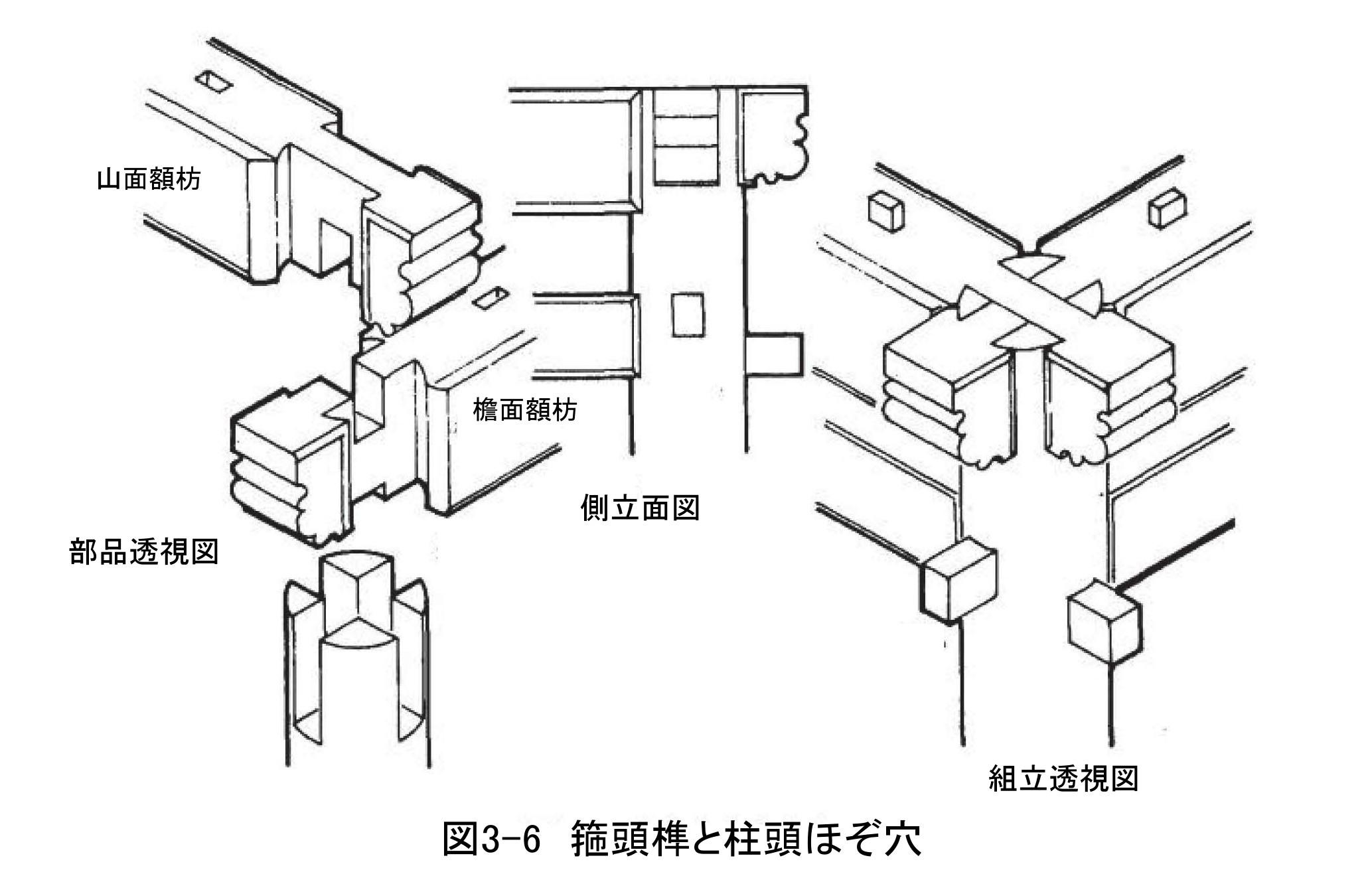 266 中国古建築のほぞと継ぎ手(1)_e0309314_23085383.jpg