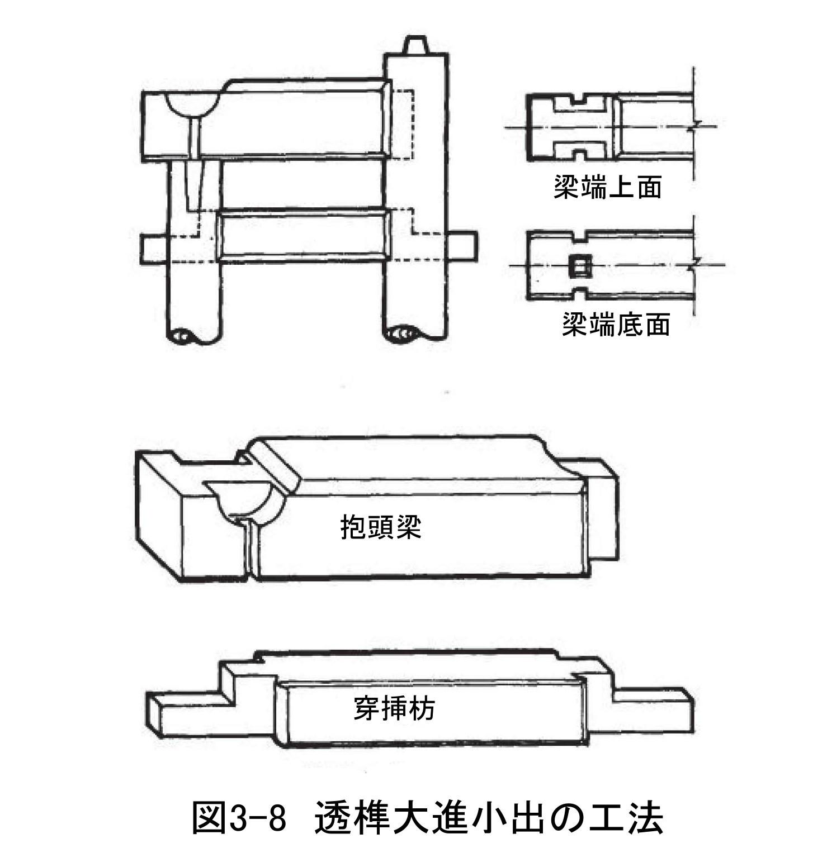 266 中国古建築のほぞと継ぎ手(1)_e0309314_23090040.jpg
