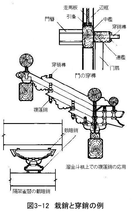 267 中国古建築のほぞと継ぎ手(2)_e0309314_23091669.jpg