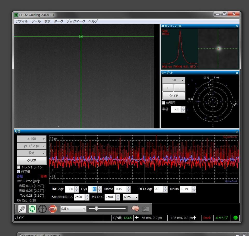 ONSTEP自動導入のオートガイド_c0061727_07521600.jpg
