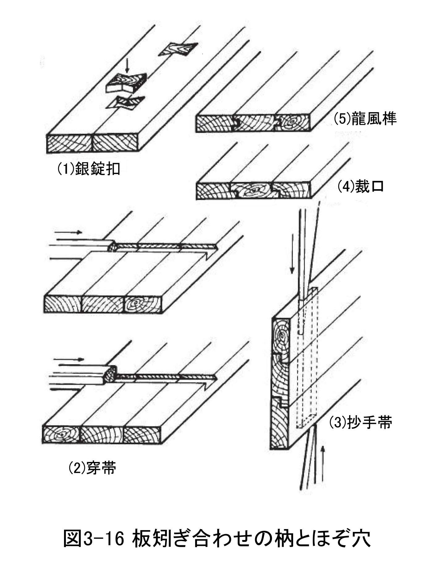 267 中国古建築のほぞと継ぎ手(2)_e0309314_23055775.jpg
