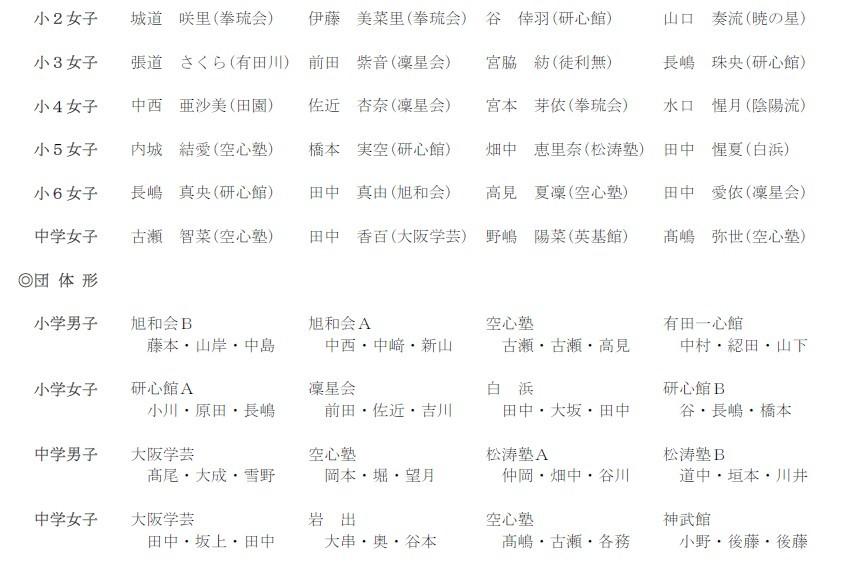 第18回伊都地方少年空手道大会_e0238098_12013508.jpg