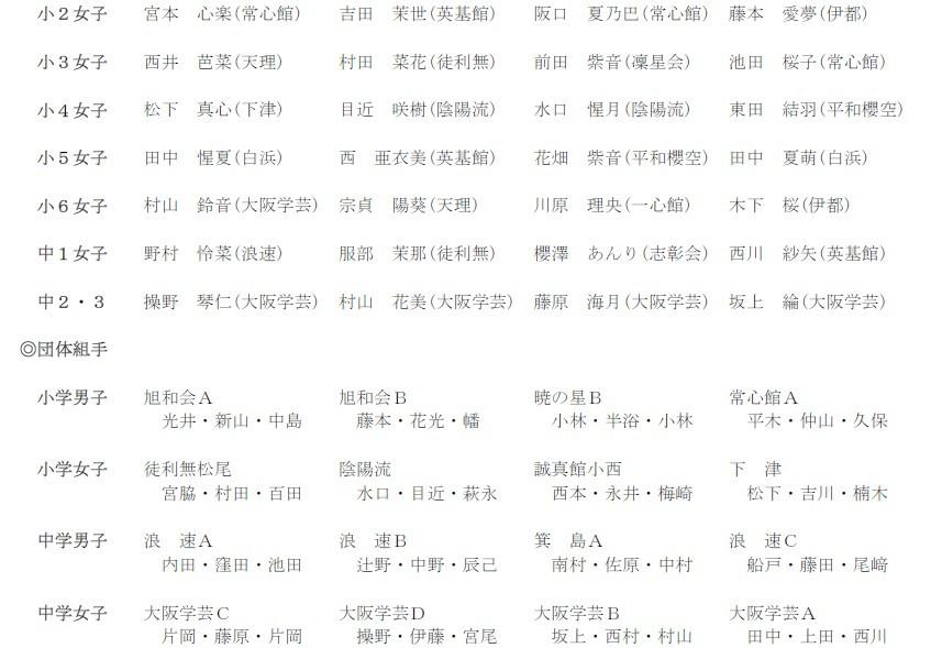 第18回伊都地方少年空手道大会_e0238098_12015475.jpg