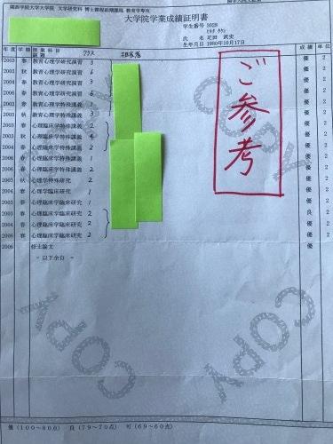 アルカラ15周年の疋田企画「うかるのか⁉国家資格!」(前編)_c0222904_00035600.jpeg