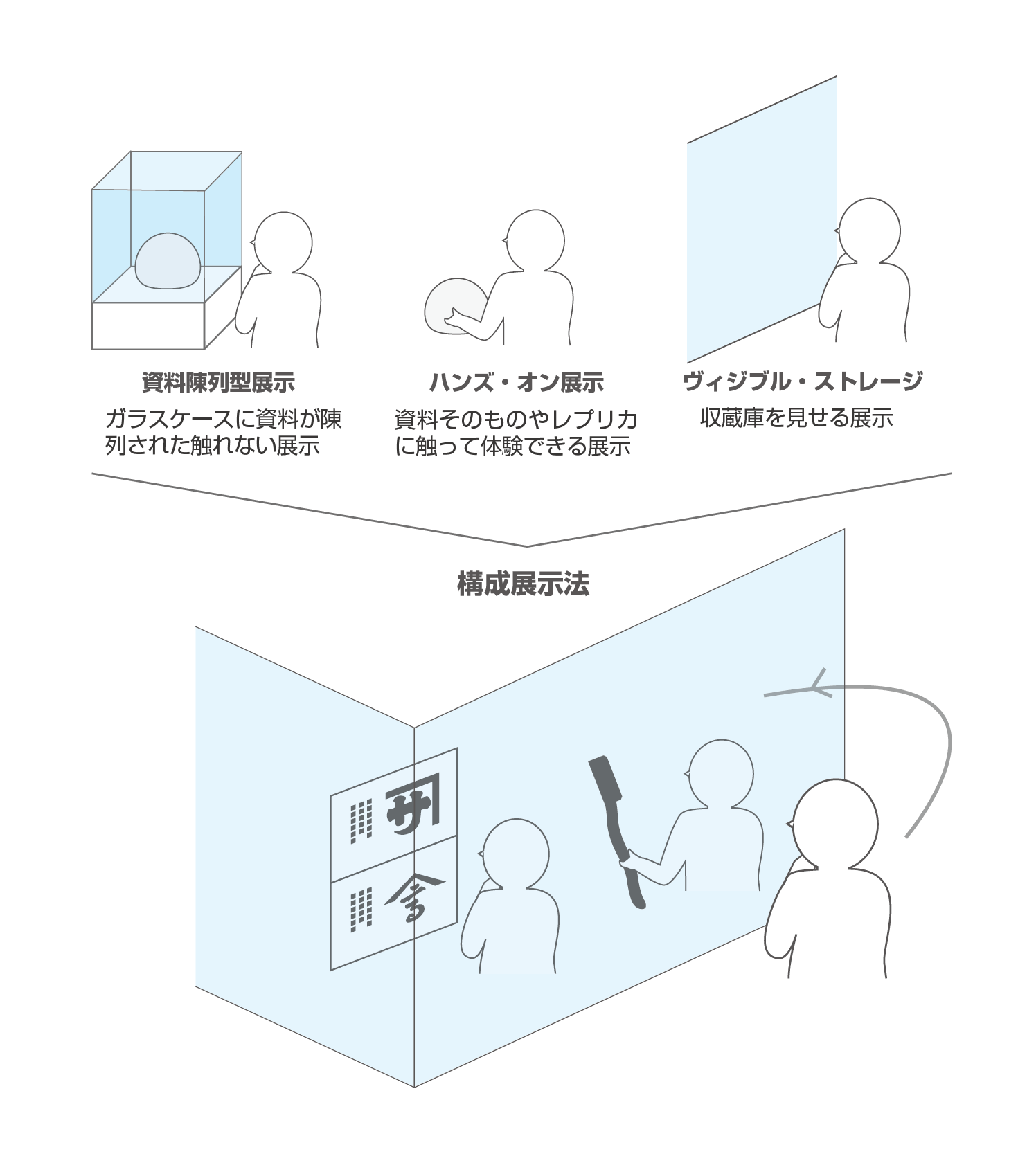 研究テーマとしての「情報ブース」第4弾 Part2_f0228071_17361110.png
