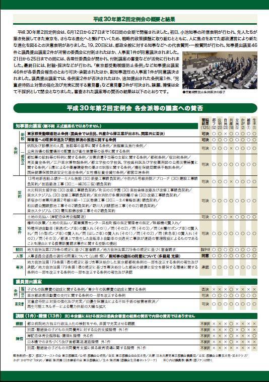都議会レポートNo.4夏号発行_f0059673_22294012.jpg