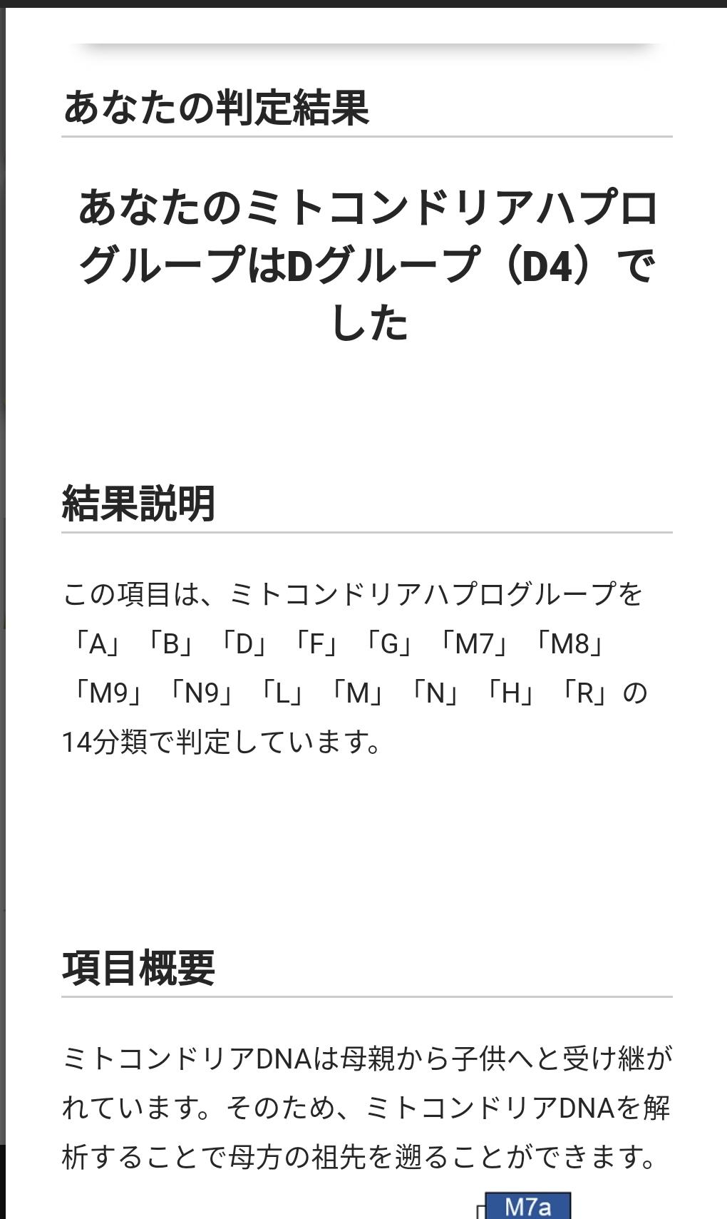 「ハプロ ミトコンドリア 結果」の画像検索結果