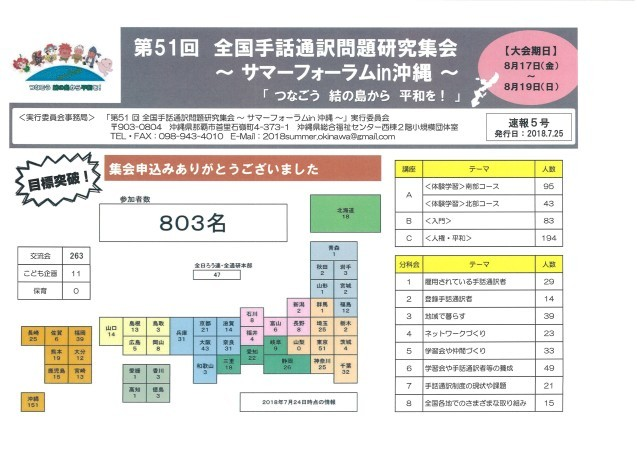 第51回全国手話通訳問題研究集会 サマーフォーラムin沖縄_d0070316_18281159.jpg