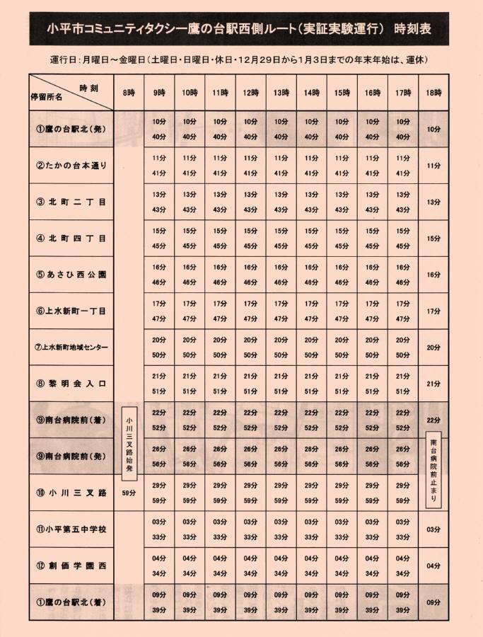 小平南西部地域コミュニティタクシー実証実験運行開始_f0059673_23272237.jpg