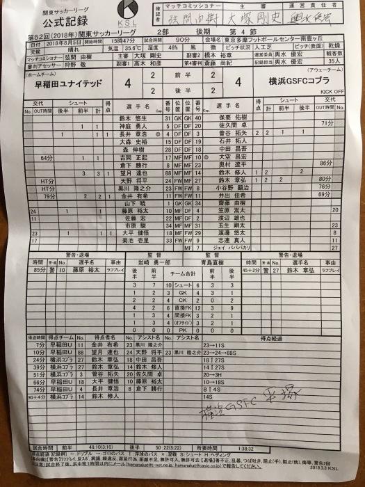 関東リーグ後期第4節vsワセダユナイテッド_a0109270_09285340.jpg