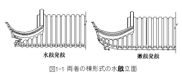 268 蘇州古建築の瓦葺きでの隅棟営造技法 1_e0309314_18360063.jpg