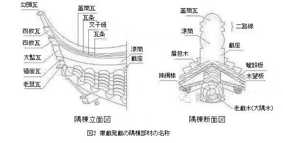268 蘇州古建築の瓦葺きでの隅棟営造技法 1_e0309314_18372242.jpg