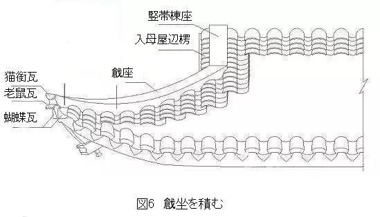 268 蘇州古建築の瓦葺きでの隅棟営造技法 1_e0309314_18425767.jpg