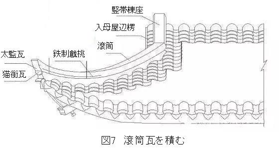 268 蘇州古建築の瓦葺きでの隅棟営造技法 1_e0309314_18433972.jpg