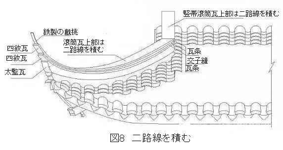 268 蘇州古建築の瓦葺きでの隅棟営造技法 1_e0309314_18451279.jpg
