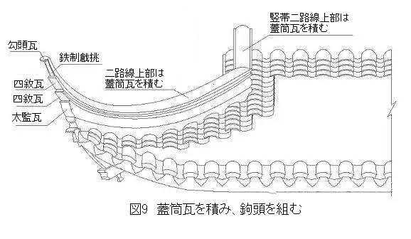 268 蘇州古建築の瓦葺きでの隅棟営造技法 1_e0309314_18451905.jpg
