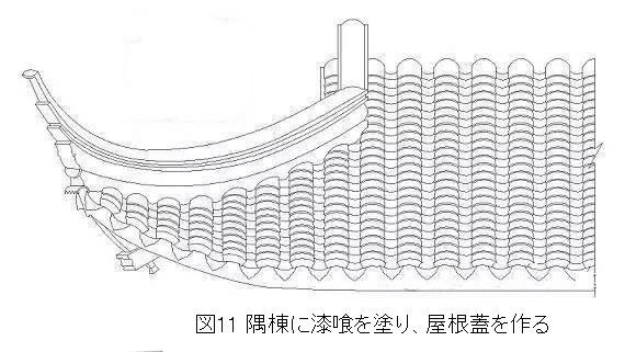 268 蘇州古建築の瓦葺きでの隅棟営造技法 1_e0309314_18531874.jpg