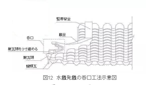 269 蘇州古建築の瓦葺きでの戧角営造技法 2_e0309314_19044603.jpg