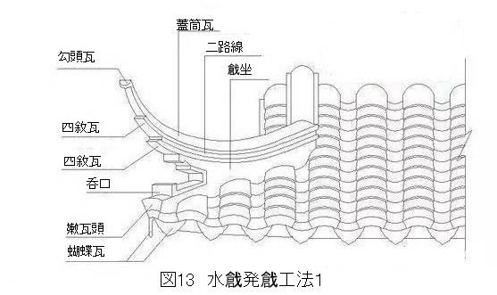 269 蘇州古建築の瓦葺きでの戧角営造技法 2_e0309314_19051176.jpg