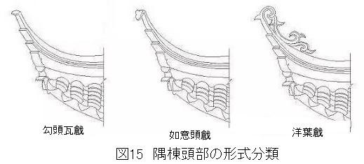 269 蘇州古建築の瓦葺きでの戧角営造技法 2_e0309314_19054367.jpg