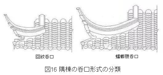 269 蘇州古建築の瓦葺きでの戧角営造技法 2_e0309314_19060066.jpg