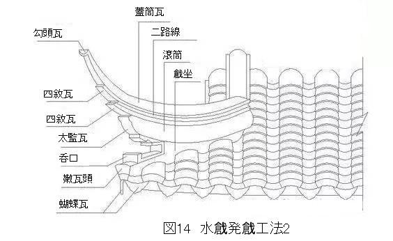 269 蘇州古建築の瓦葺きでの戧角営造技法 2_e0309314_19130491.jpg