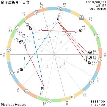 2018年8月11日獅子座の新月/美しさが生命力につながる_f0008555_21080890.png
