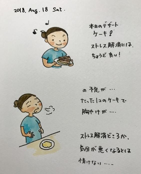 ケーキ 1つ_f0072976_12294771.jpeg