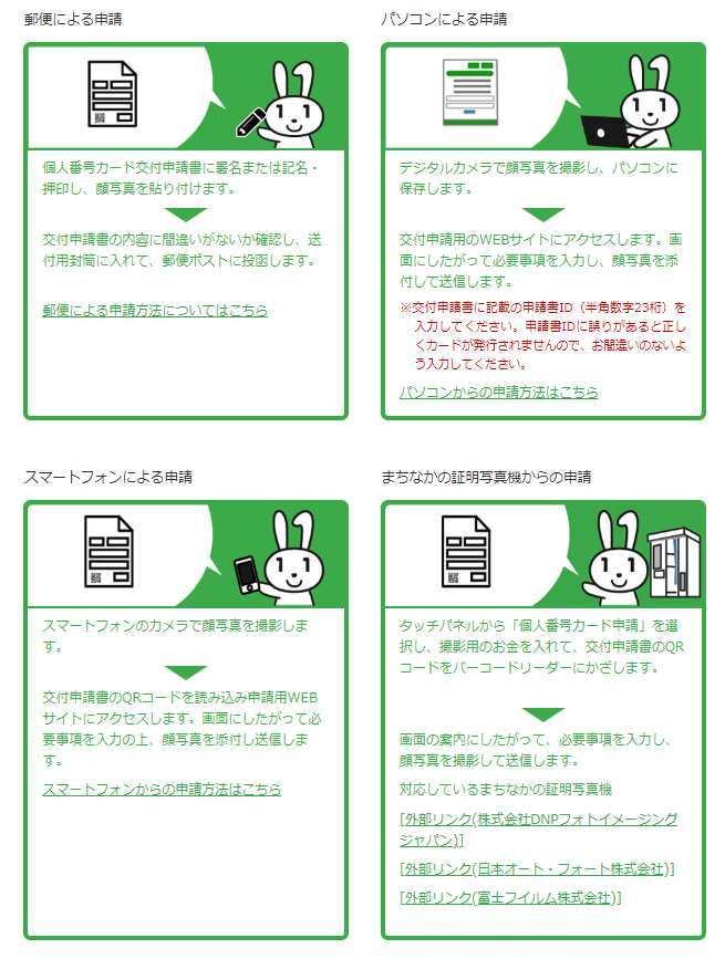 マイナンバーカードをもらってきました_c0025115_22454983.jpg