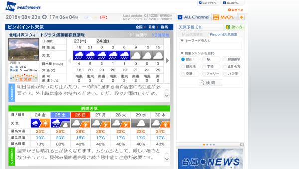 今週末の天気と気温(2018年8月23日):台風20号接近中_b0174425_17075079.png