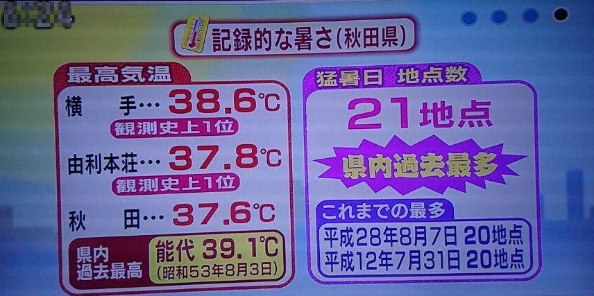 猛暑再び_f0081443_20180207.jpg