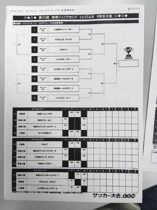 夏合宿 U-12/11 Cチーム(波崎カップ)_a0109316_16353683.jpg