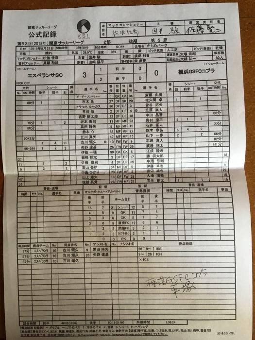 関東リーグ第14節vエスペランサSC_a0109270_05555346.jpg