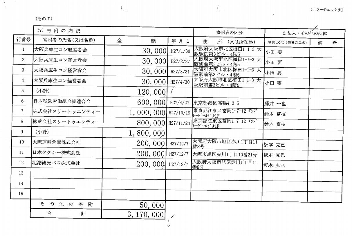 日本は国連への拠出金停止を_d0044584_11470285.jpg