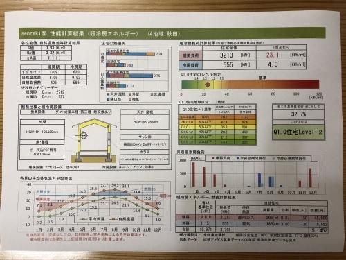 断熱工事と性能について_f0150893_18364558.jpeg