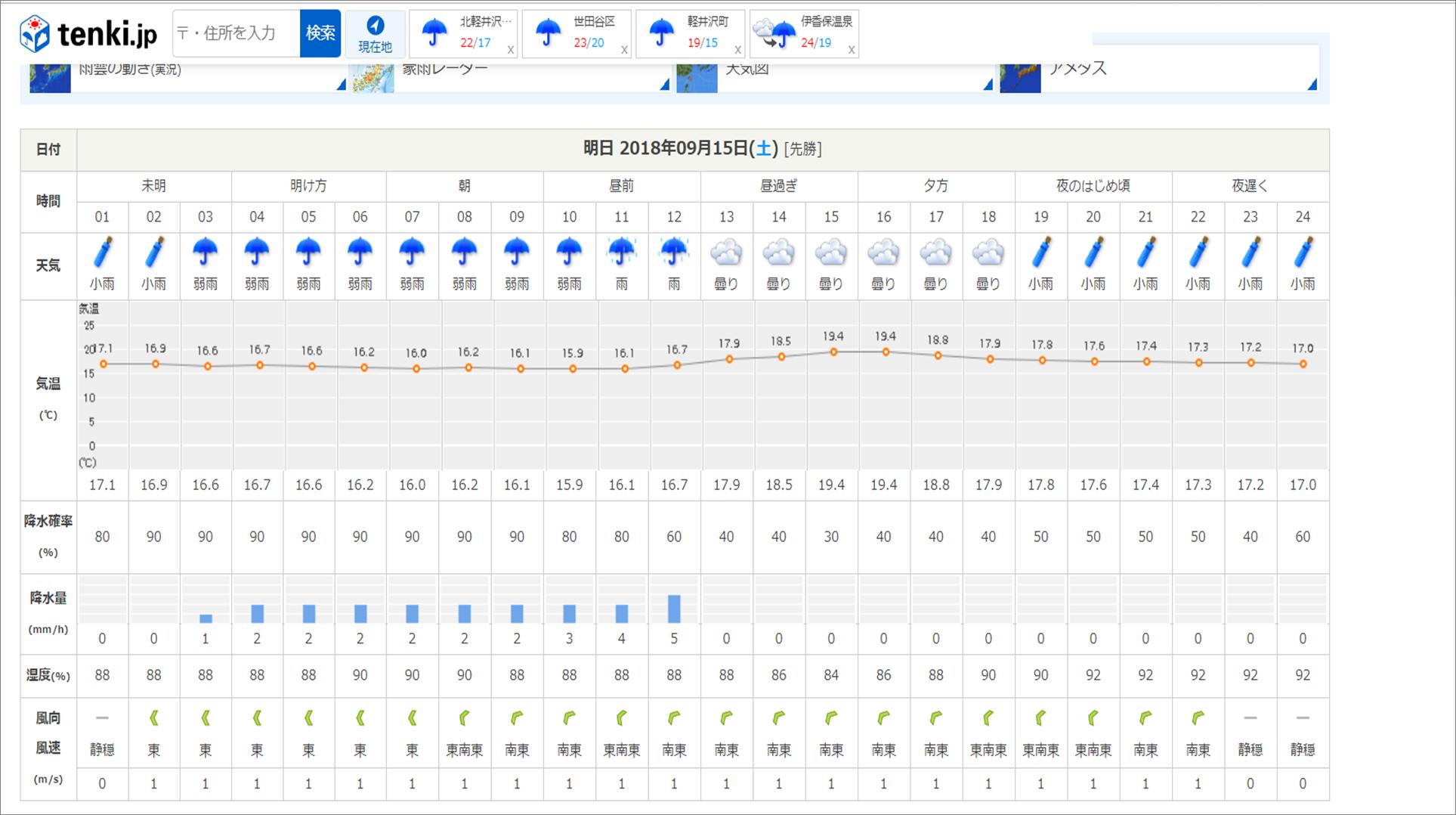今週末の天気と気温(2018年9月14日)_b0174425_21314141.png