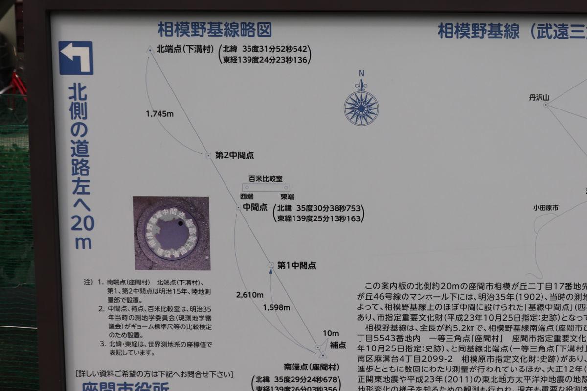 日本の三角測量の原点「相模野基線」を訪ねた_a0332275_01184773.jpg