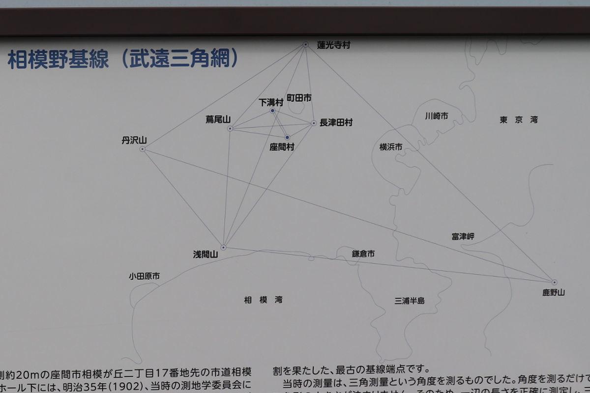 日本の三角測量の原点「相模野基線」を訪ねた_a0332275_01215259.jpg